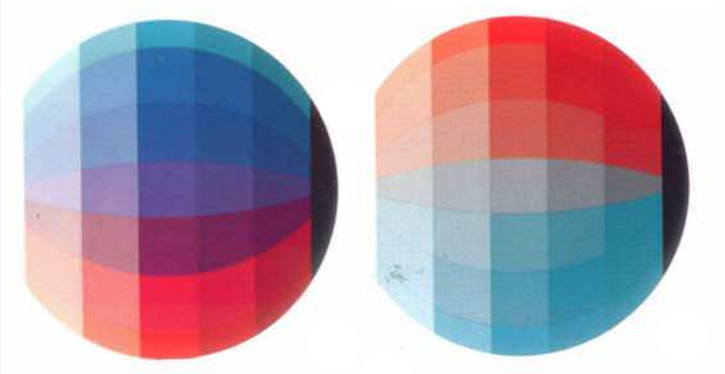 The art of color book -  Colors And There Hues Image